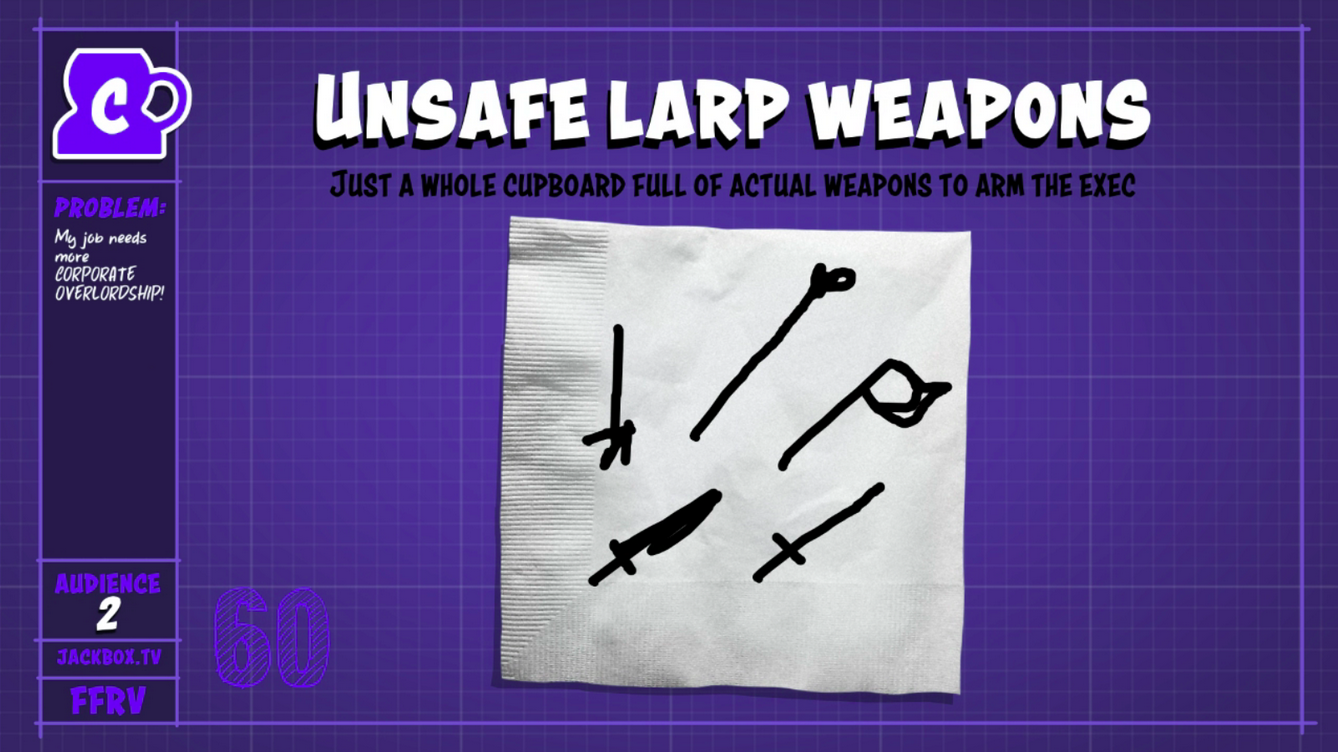 Unsafe Weapons